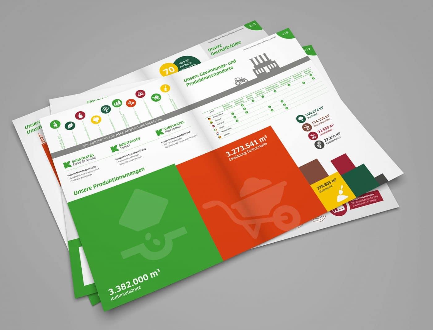 kd zahlen fakten 03 - Eine ganze Broschüre auf den Punkt gebracht – Corporate Design, Grafikdesign, Kommunikationsdesign, Markenentwicklung, Editorial Design