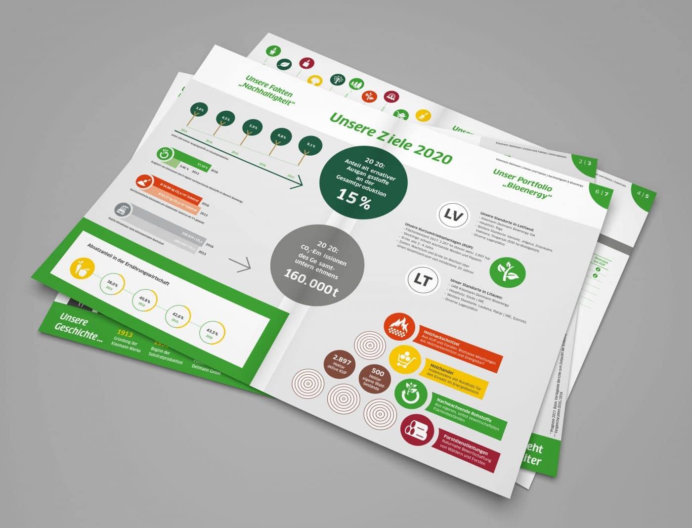 kd zahlen fakten 04 - Eine ganze Broschüre auf den Punkt gebracht – Corporate Design, Grafikdesign, Kommunikationsdesign, Markenentwicklung, Editorial Design